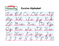 Cursive Handwriting – Alphabet