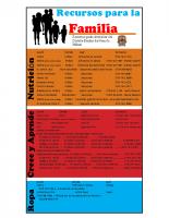 FamilyResourcesSpanish